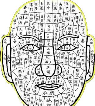 facial feng shui