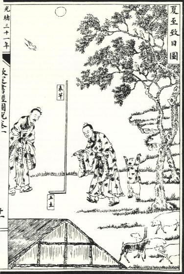chinese yin li calendar